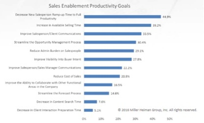 Sales Enablement Productivity Guide.jpg